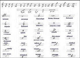 Обозначение некоторых слов в стенографии